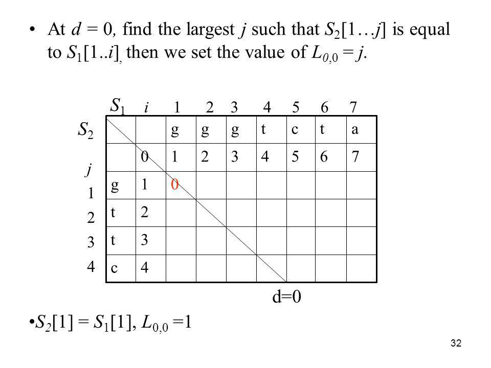 At d = 0, find the largest j such that S2[1…j] is equal to S1[1